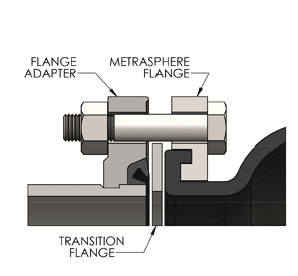 transitionflange